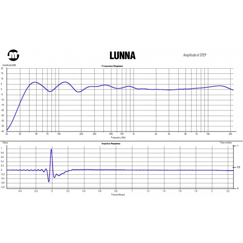 JMR LUNNA Amplitude fréquence avec STEP