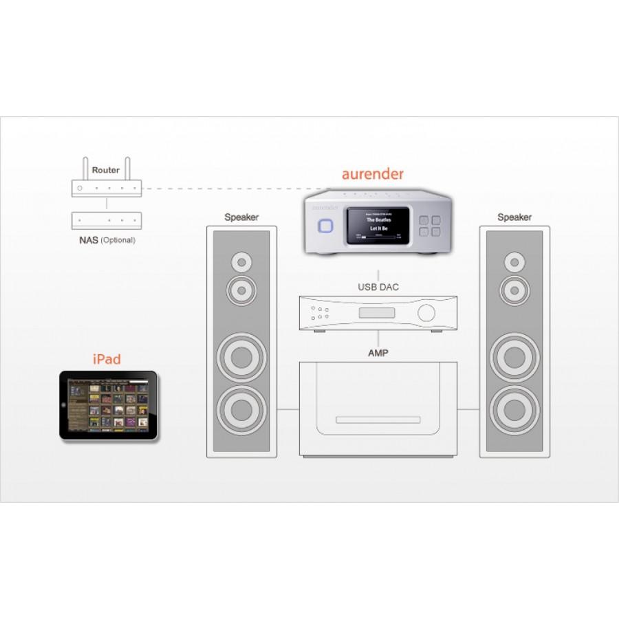AURENDER N100C lecteur-reseau-streamer