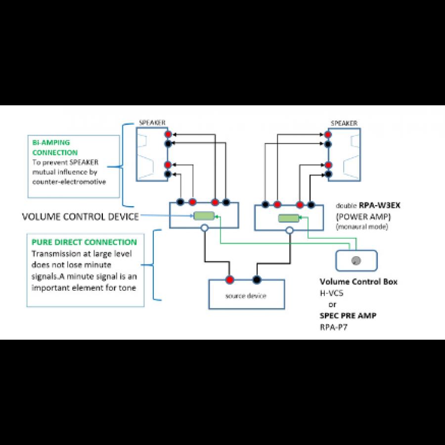 Spec H-VC5 Volume Controller