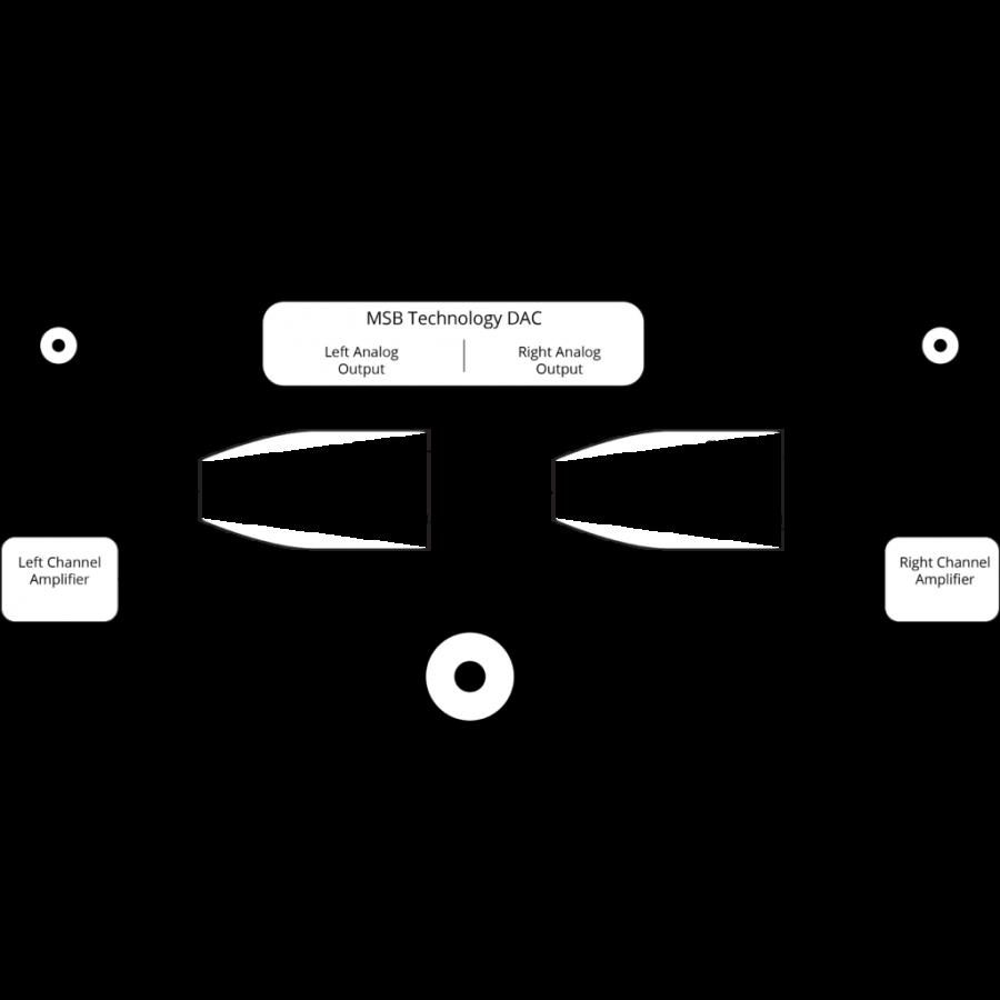 MSB Technology-MSB Sub Isolator-00